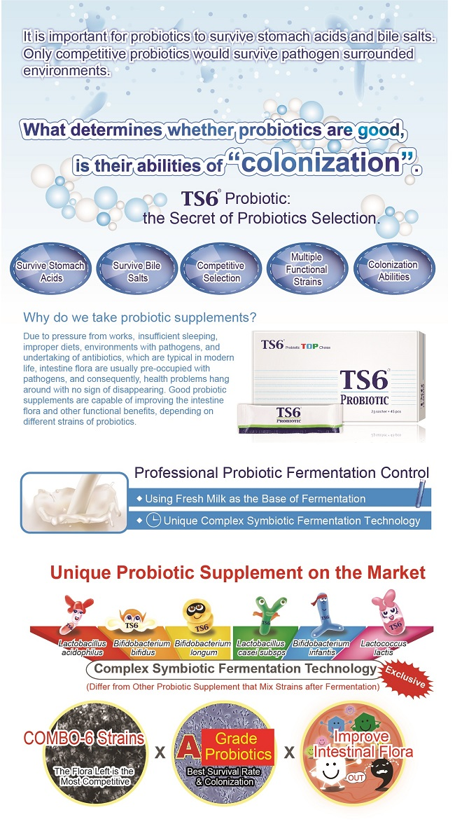 TS6-Probiotic-introduction