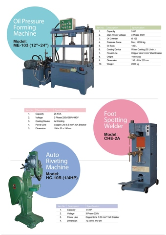 Catalogue of Fan Guard Making Plant (2)