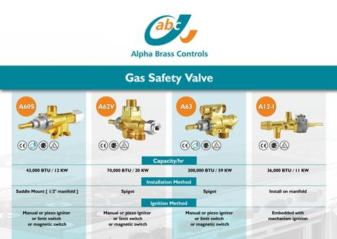 Commercial Gas Safety Valves