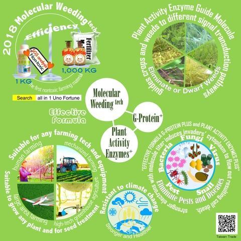 Overview of Molecular Weeding tech series
