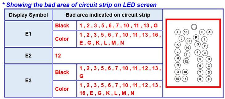 hp 61 300 122-diagrama de tira de circuito de cartucho de tinta