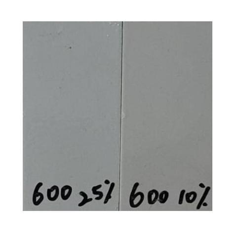 Zirconium Silicate ( Z-600 )