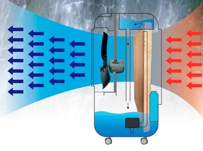 Taiwan DC Inverter Cooling Fan, Cooling Fan, Fan, Electric