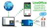 LineOffice Plus - Free forward office calls to mobile phone