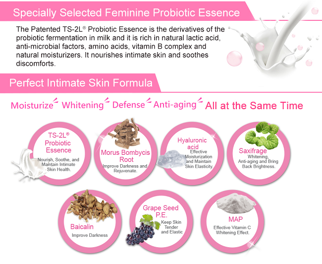 TS6-Feminine-Intimate-Serum-ingredients-introduction