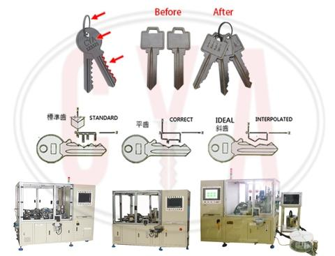 Automatic Key Machine Manufacturer- CHIEH YUNG AUTOMATION CORP