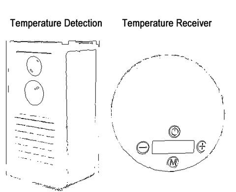 2-seconds Contactless Fast Temperature Detection