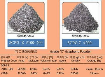 Graphene,Graphite,Thermal,Conductive,Graphene Powder,Thermal Gel,Thermal Paint,Thermal Conductive Gel,Thermal Conductive Paint,Conductive Gel,Conductive Paint,Cone Sink Heat, Heat, Paste