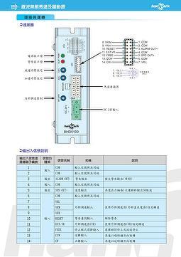 BLDC Motor Driver (BHD Series)