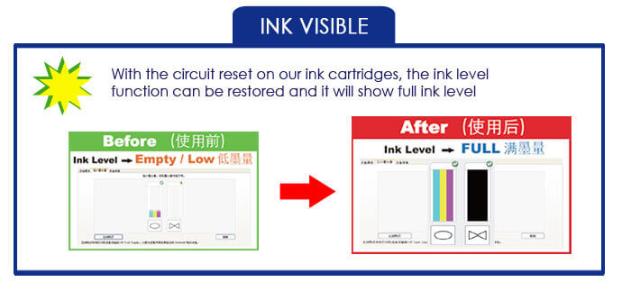 ink visible-show ink level-ink cartridge-hp,canon