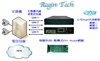 支持交換機內線或電信局線的四路Skype 網關 PCI-E卡