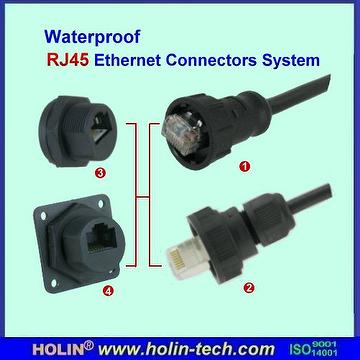 Waterproof Rj45 Connector Manufacturer Htp Asia