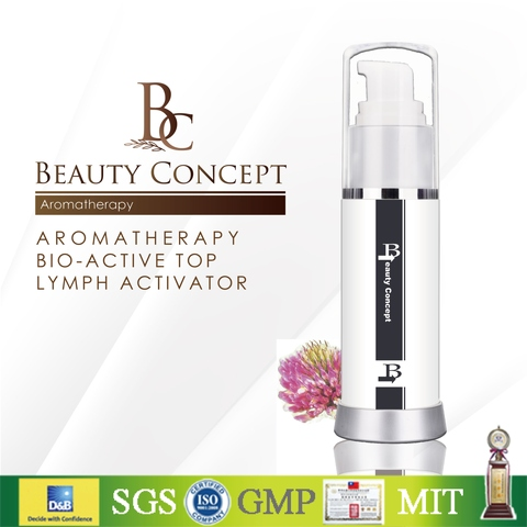 BEAUTY CONCEPT AROMATHERAPY LYMPH ACTIVATOR