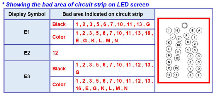 Hp 60 Ink Cartridge Circuit Tester