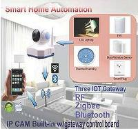 IP Cam Built-in Switchboard Module (RF feature)