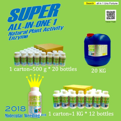 Specification of SUPER ALL-IN-ONE