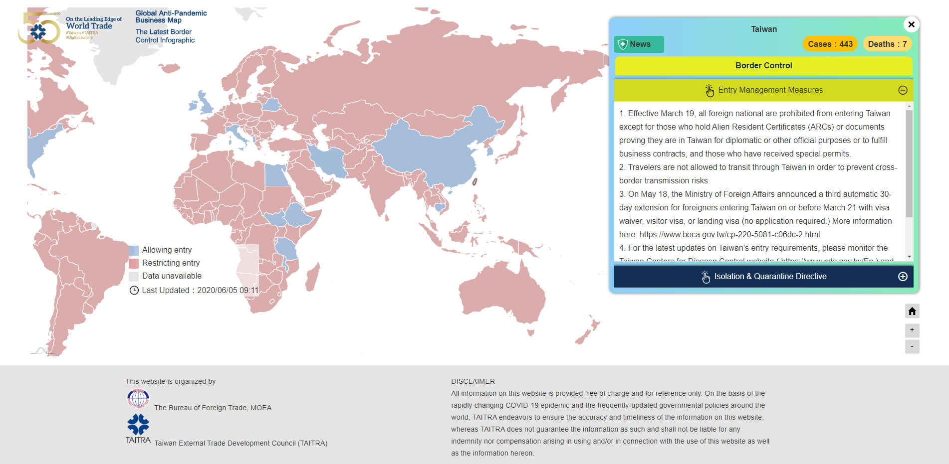 The Global Anti-Pandemic Business Map