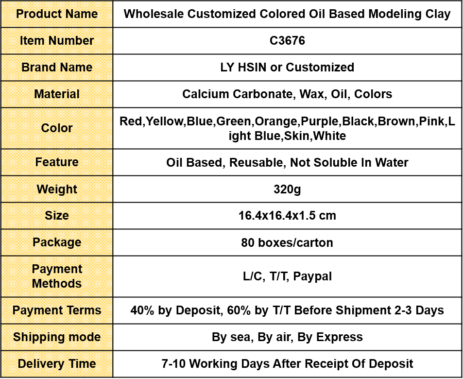 Wholesale Customized Colored Oil Based Modeling Clay.png