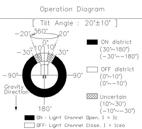 Taiwan Rbs330312 Optical 20 Tilt Sensor Switch Vibration
