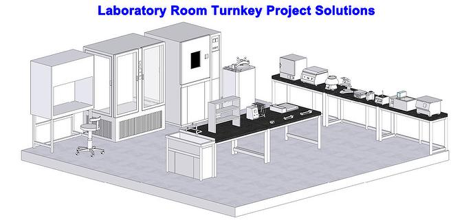 REXMED Laboratory Room Turnkey Project Solutions