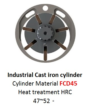 Industrial Cast iron cylinder