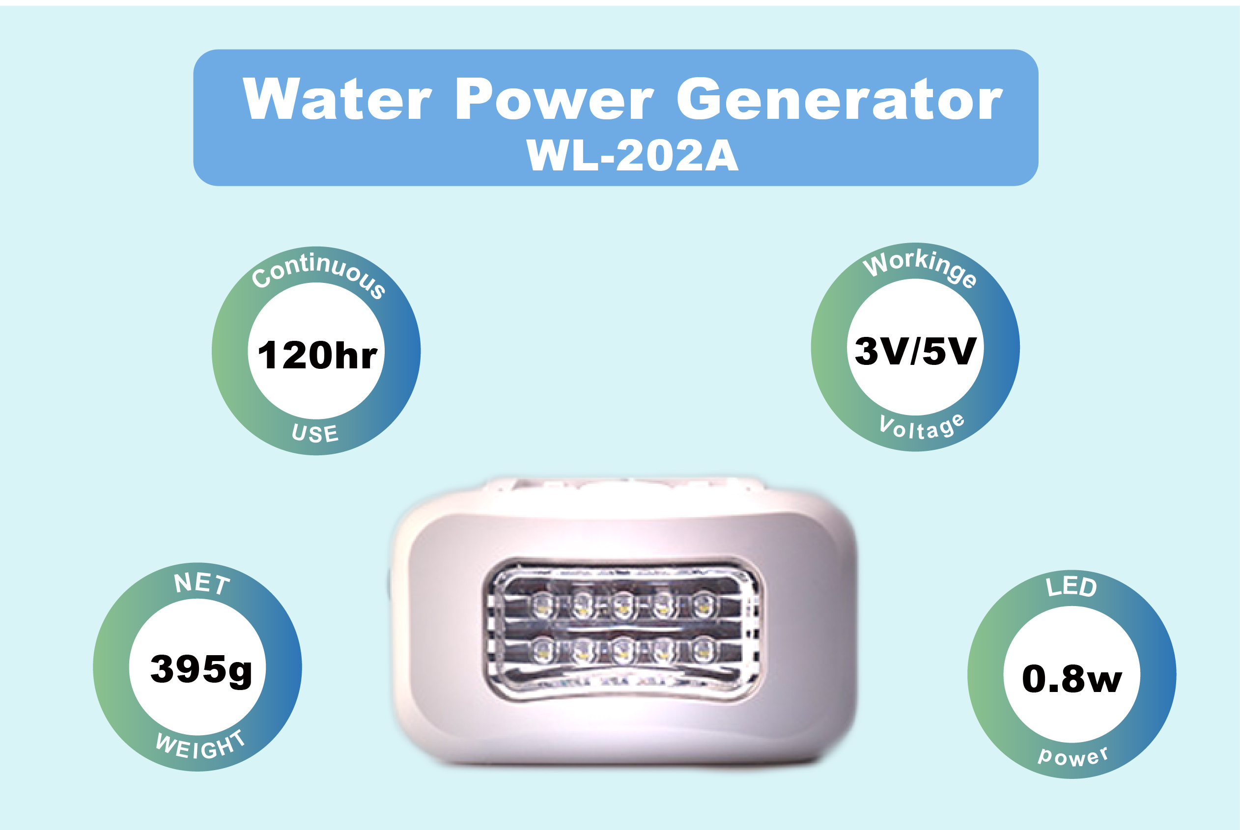 Water Power Bank/Generator#202A
