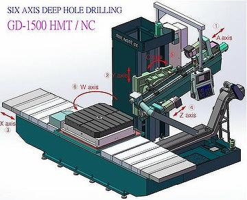 20 Angle Tilting Deep Hole Drilling Machine-Option CNC 360 Degree 1 Index Rotary Table