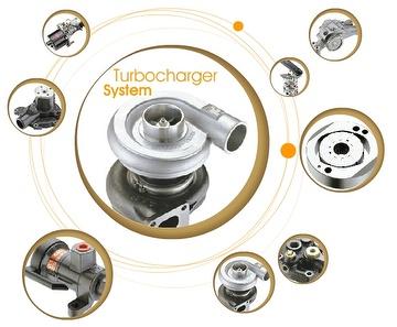 Taiwan Turbocharger,Hydraulic pump,Water pump,Oil pump,Air