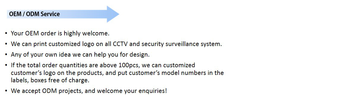 Taiwan 4 Channel CCTV System 1080P Sync Playback DVR
