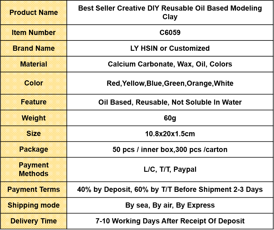 Best Seller Creative DIY Reusable Oil Based Modeling Clay.png