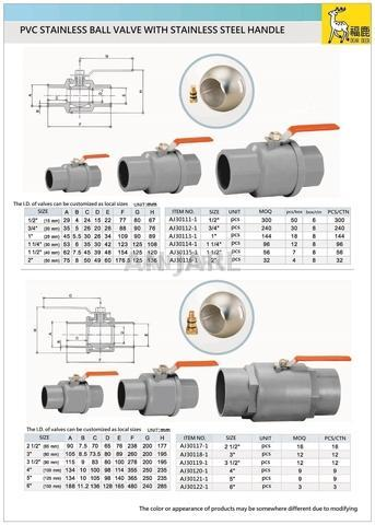 PVC ball valve with stainless steel ball & handle