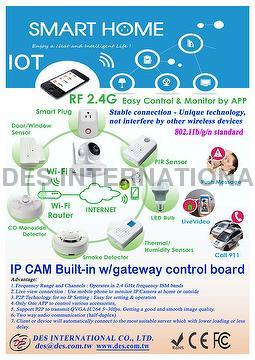 IOT Smart Home RF series Remote Monitor