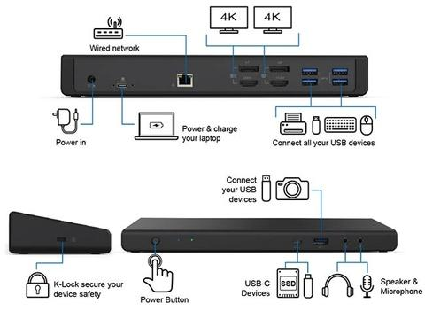 USB-C Universal Dual 4K Docking Station