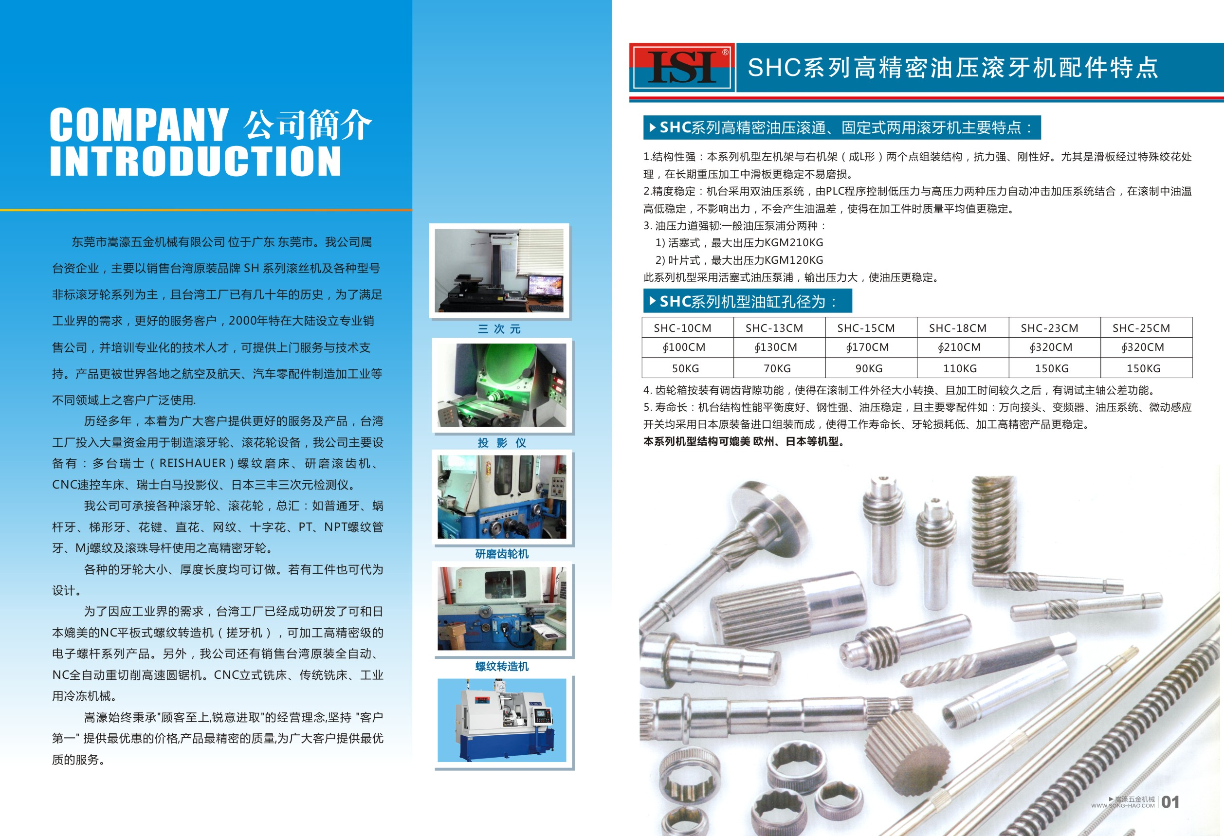 SONG HAO HARDWARE MACHINERY CO., LTD.
