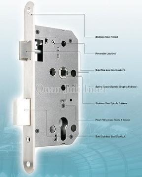Mortise Lock - Escape Sashlock (Interconnect Lock)