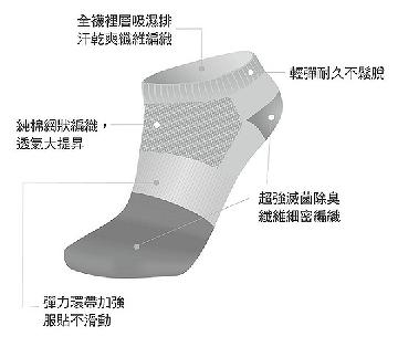 Ventilated Breathed Low Cut Socks